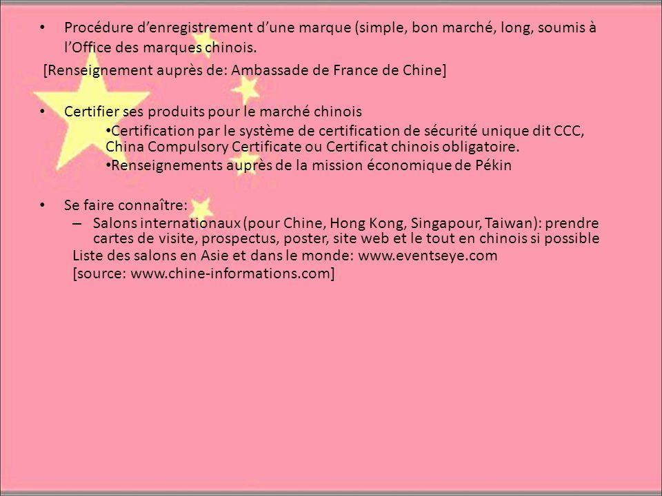 [Renseignement auprès de: Ambassade de France de Chine]